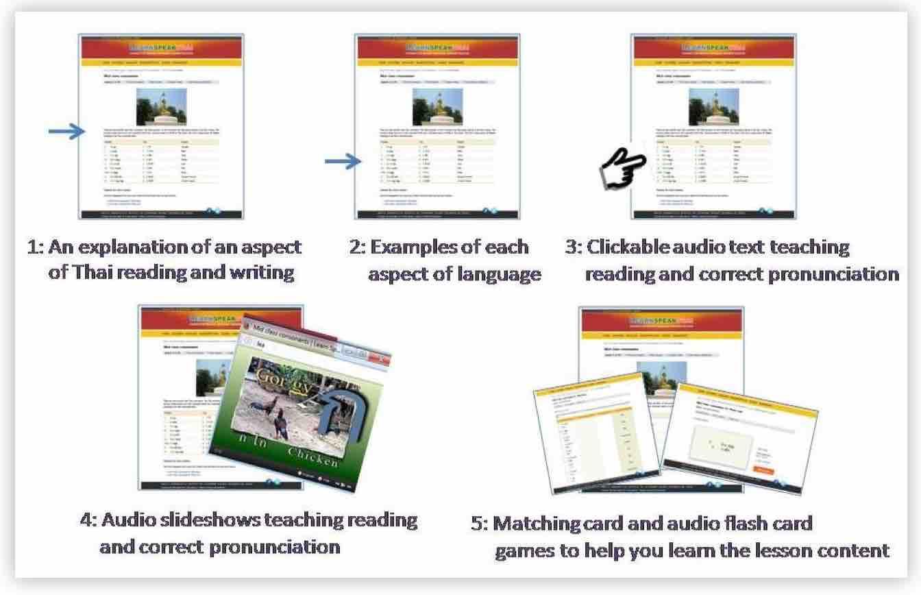 read-write-speak-thai-lesson-content
