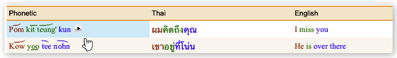 Learn Thai Clickable Audio