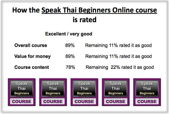 Thai Course Customer Ratings