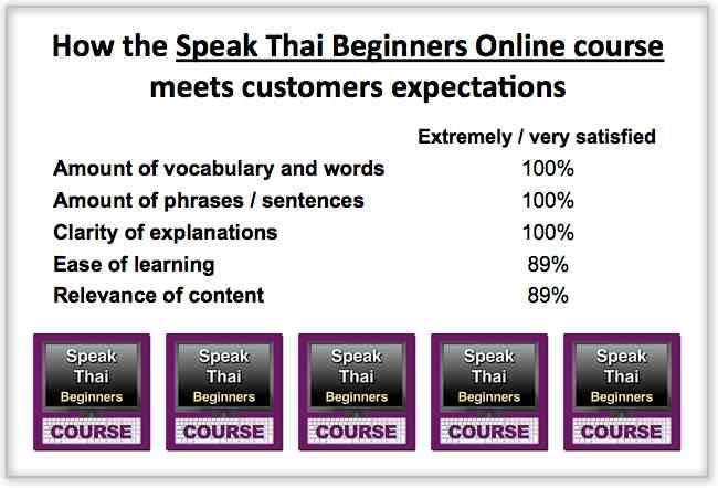 Thai Course Customer Feedback