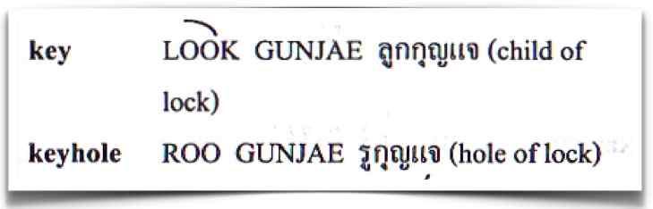 Learn Thai Dictionary Key, Keyhole