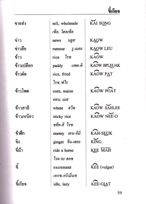 Thai phonetic Dictionary Page